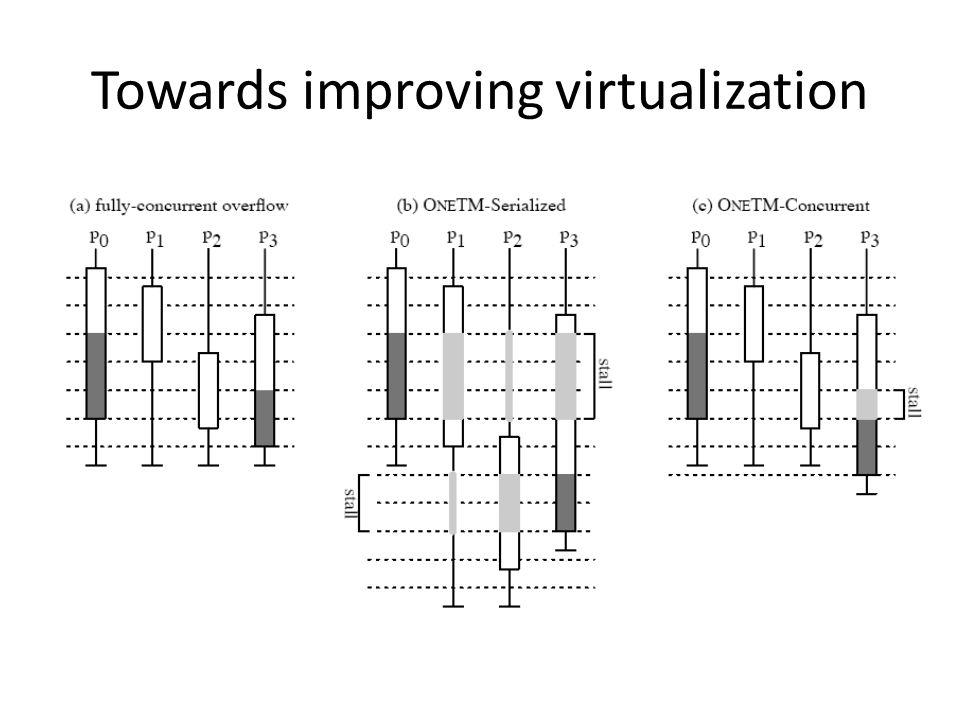 Towards improving virtualization