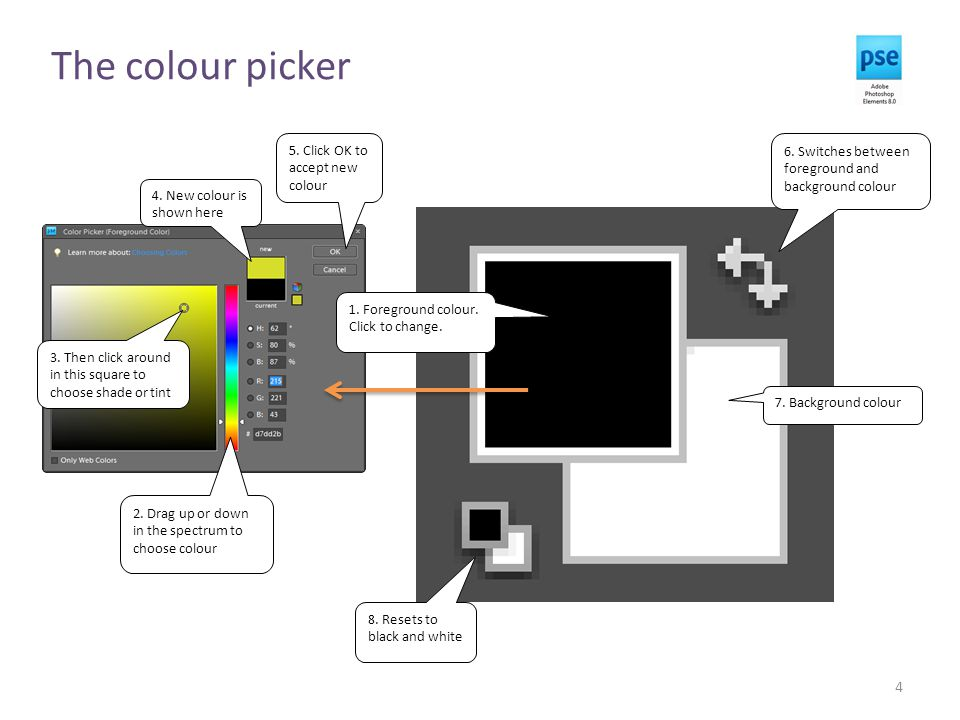 The colour picker 4 7. Background colour 6. Switches between foreground and background colour 8.