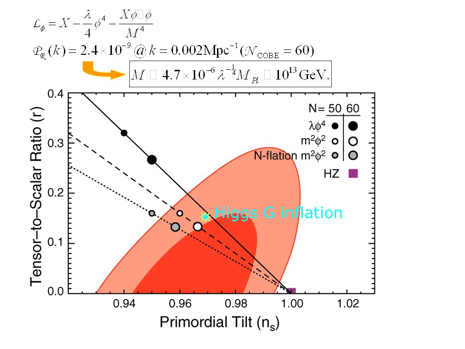 Higgs G inflation