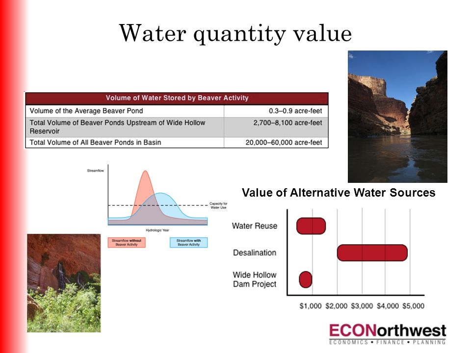Water quantity value Value of Alternative Water Sources