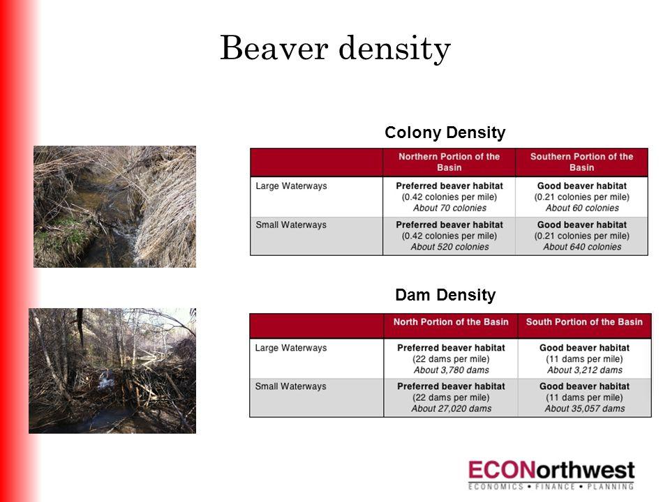 Beaver density Dam Density Colony Density