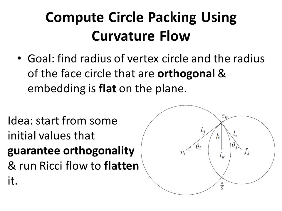 Compute Circle Packing Using Curvature Flow Goal: find radius of vertex circle and the radius of the face circle that are orthogonal & embedding is flat on the plane.