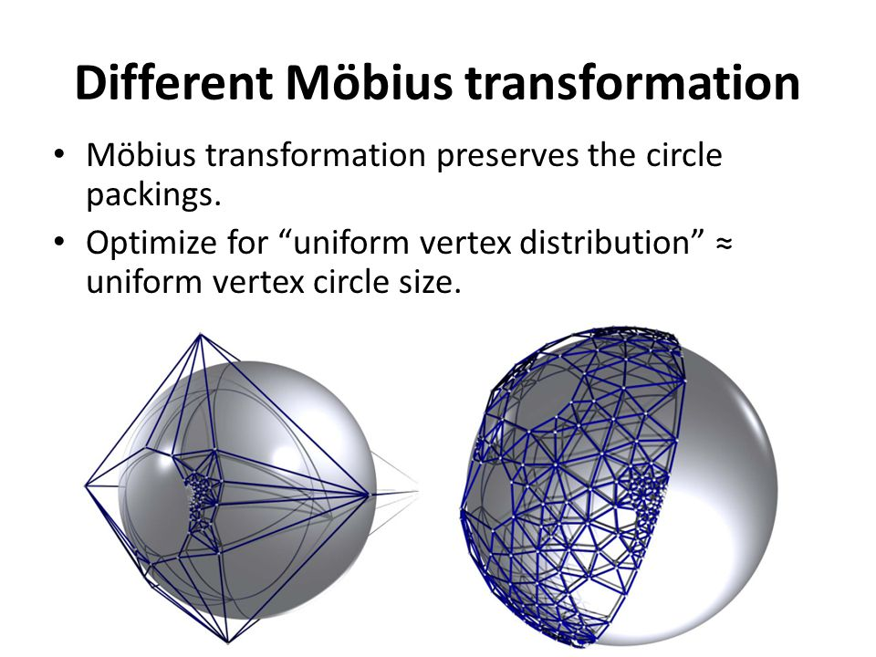 Different Möbius transformation Möbius transformation preserves the circle packings.