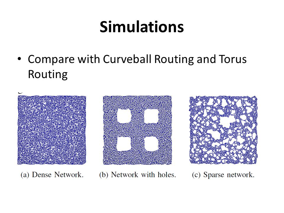 Simulations Compare with Curveball Routing and Torus Routing