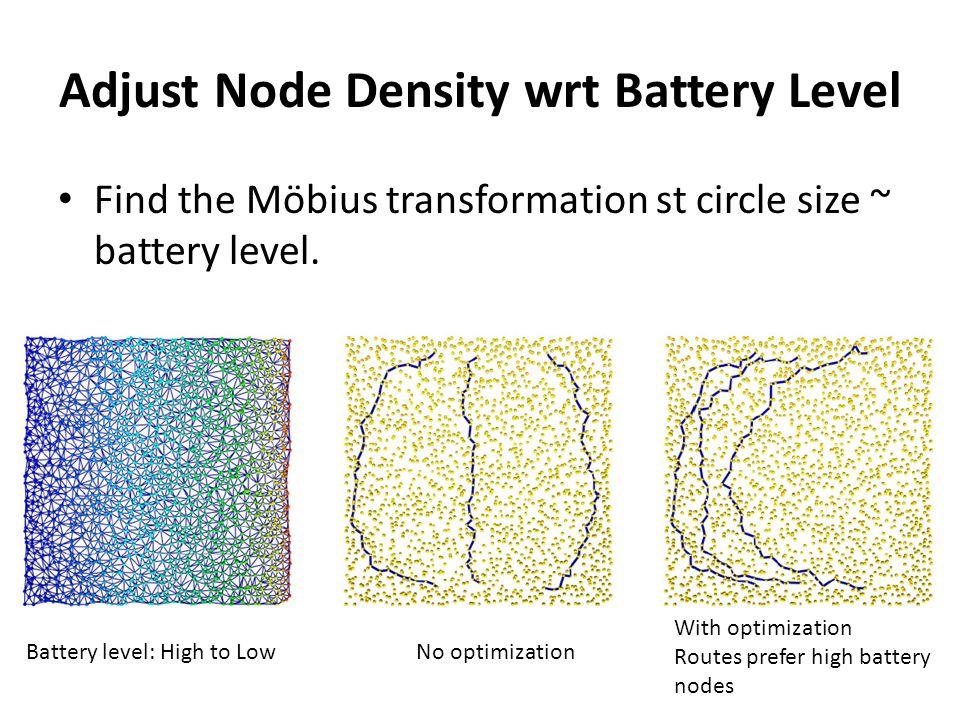 Adjust Node Density wrt Battery Level Find the Möbius transformation st circle size ~ battery level.