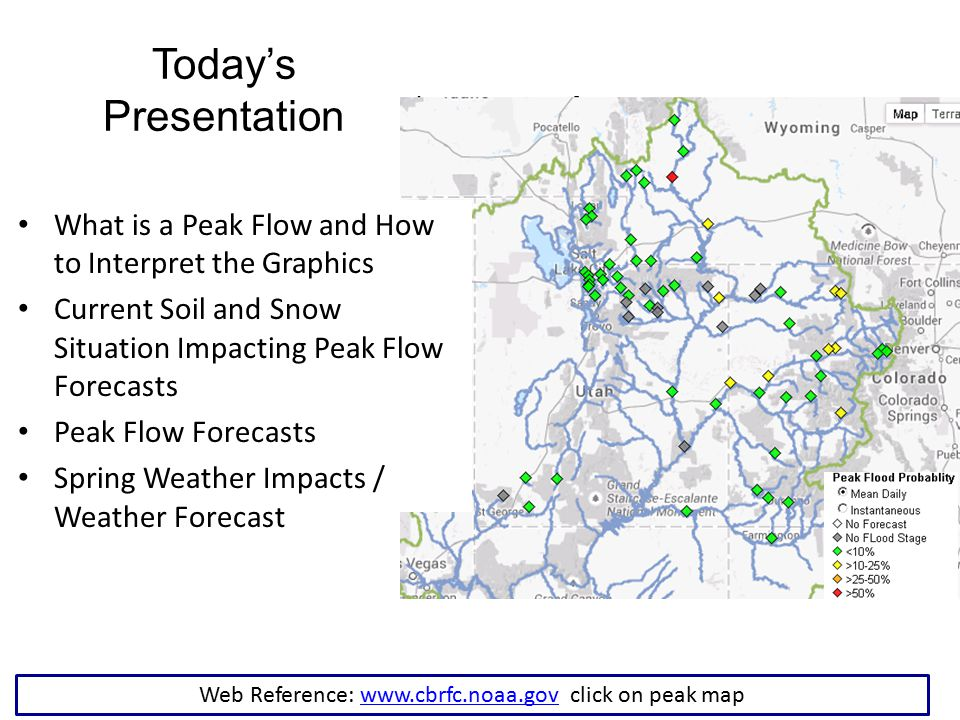 What is a Peak Flow Forecast.