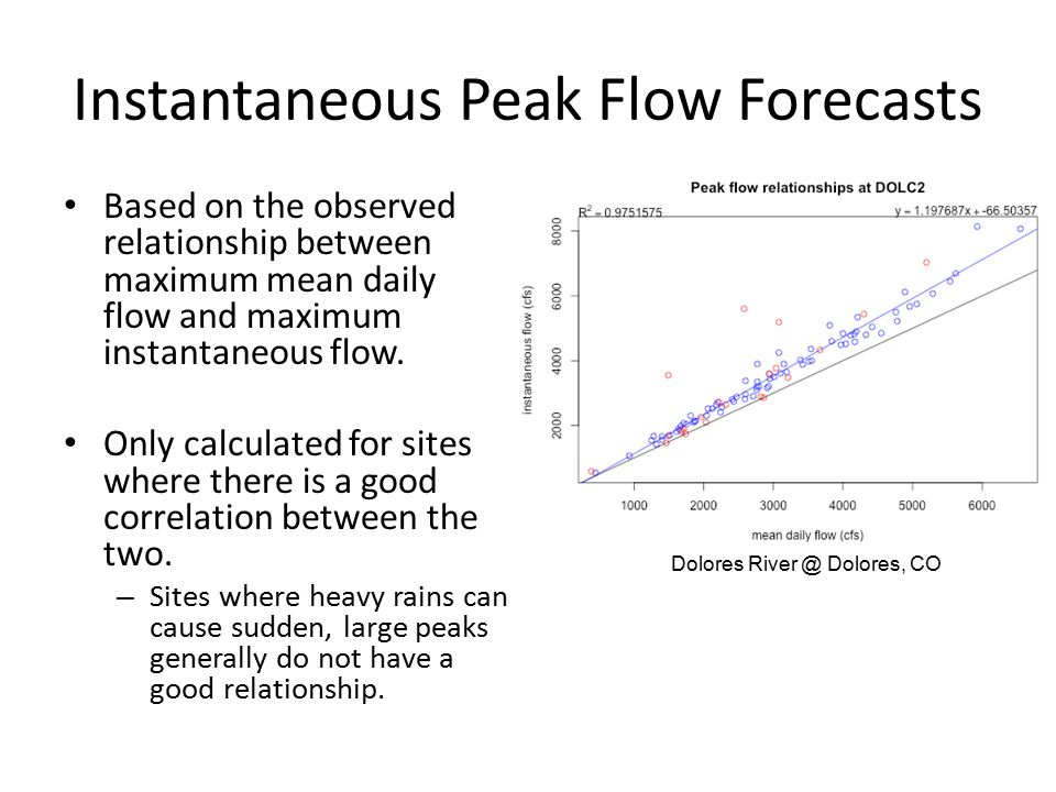 Instantaneous Peak Flow Forecasts Based on the observed relationship between maximum mean daily flow and maximum instantaneous flow.