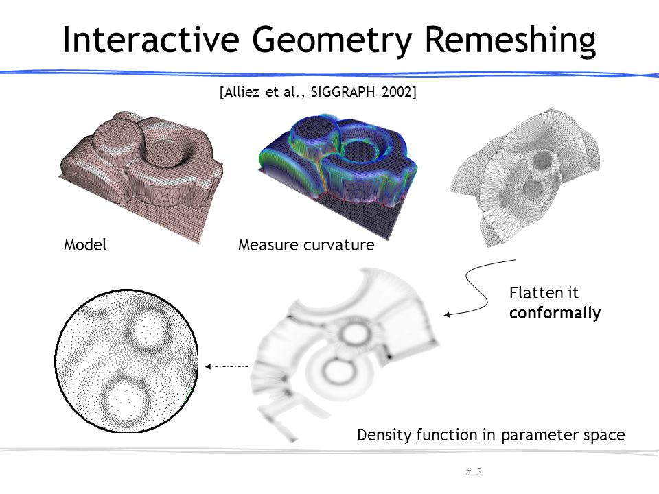 # Interactive Geometry Remeshing Density function in parameter space Measure curvatureModel Flatten it conformally [Alliez et al., SIGGRAPH 2002] 3