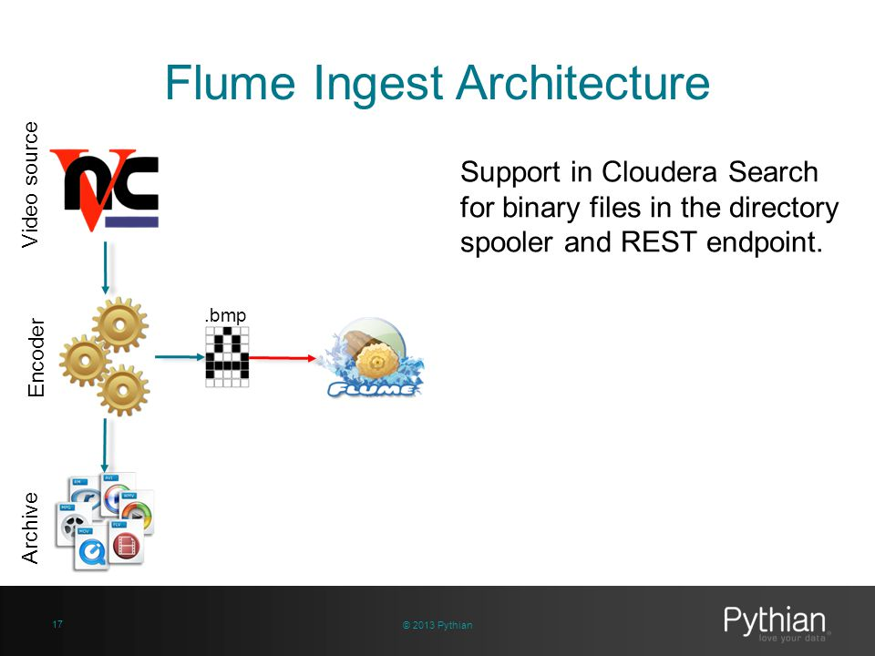 Flume Ingest Architecture © 2013 Pythian 17 Video source Archive.bmp Encoder Support in Cloudera Search for binary files in the directory spooler and