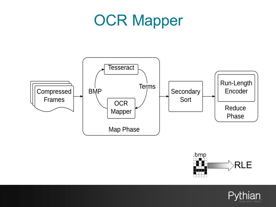 OCR Mapper RLE.bmp