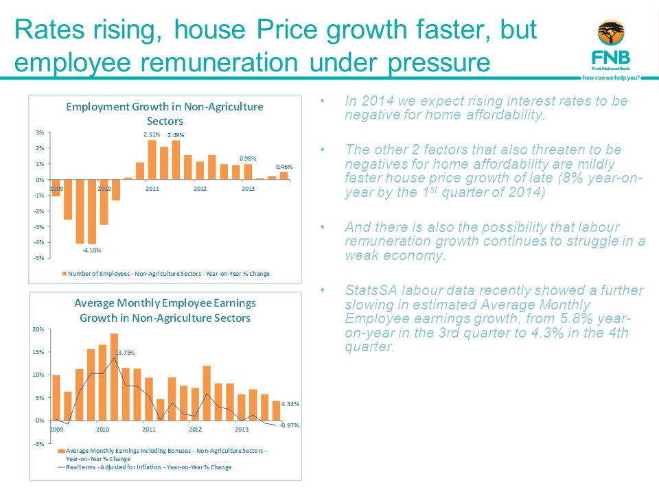 Rates rising, house Price growth faster, but employee remuneration under pressure In 2014 we expect rising interest rates to be negative for home affordability.