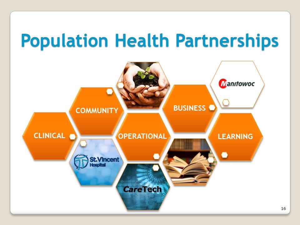 16 Population Health Partnerships CLINICALOPERATIONALCOMMUNITYLEARNINGBUSINESS CareTech