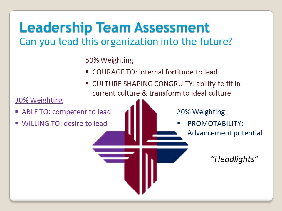 Leadership Team Assessment Leadership Team Assessment Can you lead this organization into the future.