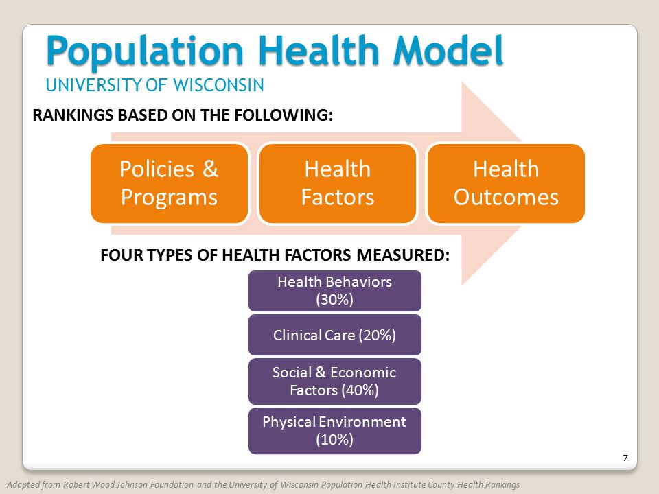 7 Policies & Programs Health Factors Health Outcomes Health Behaviors (30%) Clinical Care (20%) Social & Economic Factors (40%) Physical Environment (10%) RANKINGS BASED ON THE FOLLOWING: FOUR TYPES OF HEALTH FACTORS MEASURED: Adapted from Robert Wood Johnson Foundation and the University of Wisconsin Population Health Institute County Health Rankings Population Health Model Population Health Model UNIVERSITY OF WISCONSIN