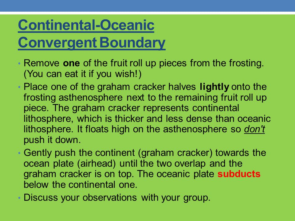 Continental-Oceanic Convergent Boundary Remove one of the fruit roll up pieces from the frosting. (You can eat it if you wish!) Place one of the graha
