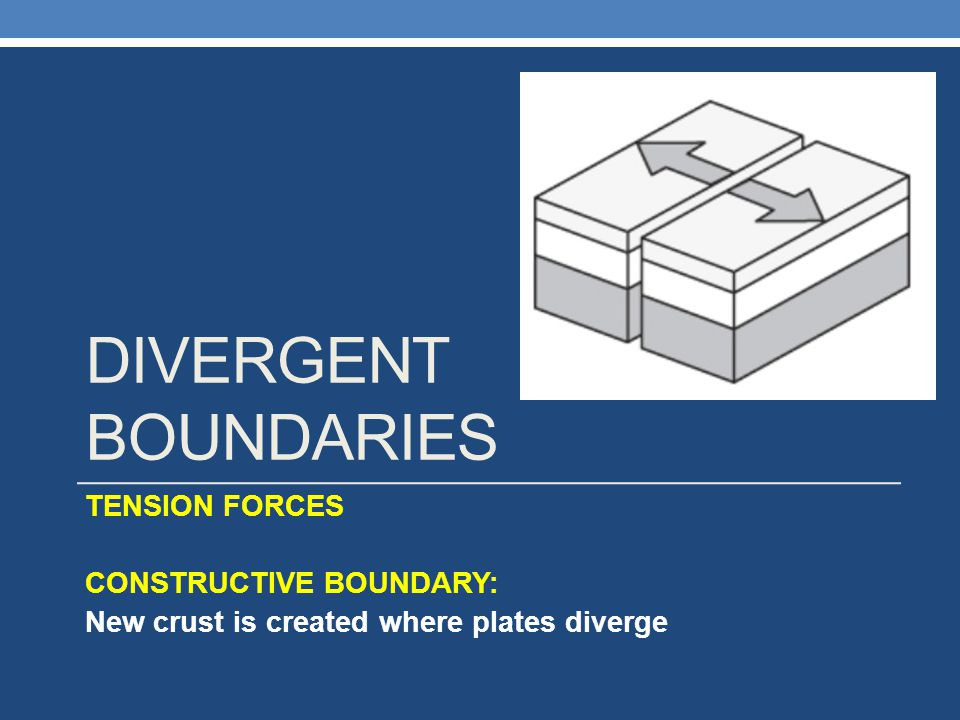 DIVERGENT BOUNDARIES TENSION FORCES CONSTRUCTIVE BOUNDARY: New crust is created where plates diverge