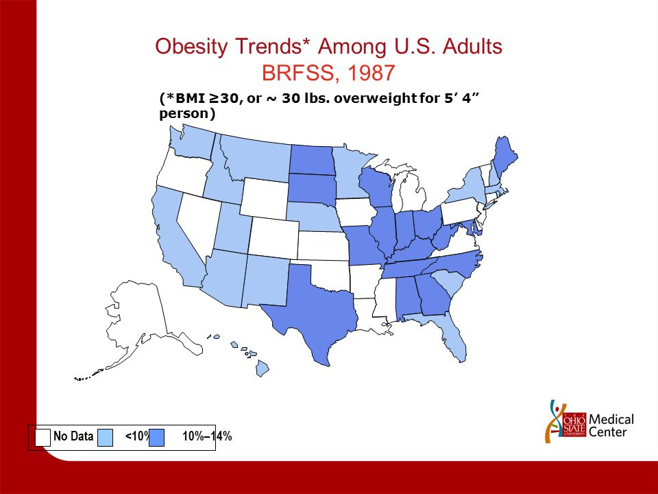 "Obesity Trends* Among U.S. Adults BRFSS, 1987 (*BMI ≥30, or ~ 30 lbs. overweight for 5' 4"" person) No Data <10% 10%–14%"