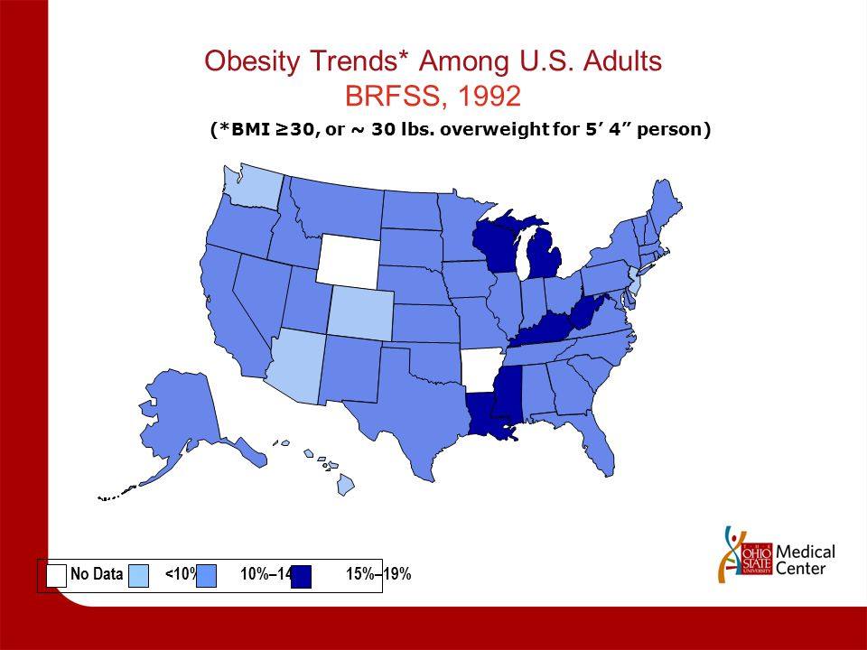 "Obesity Trends* Among U.S. Adults BRFSS, 1992 (*BMI ≥30, or ~ 30 lbs. overweight for 5' 4"" person) No Data <10% 10%–14% 15%–19%"
