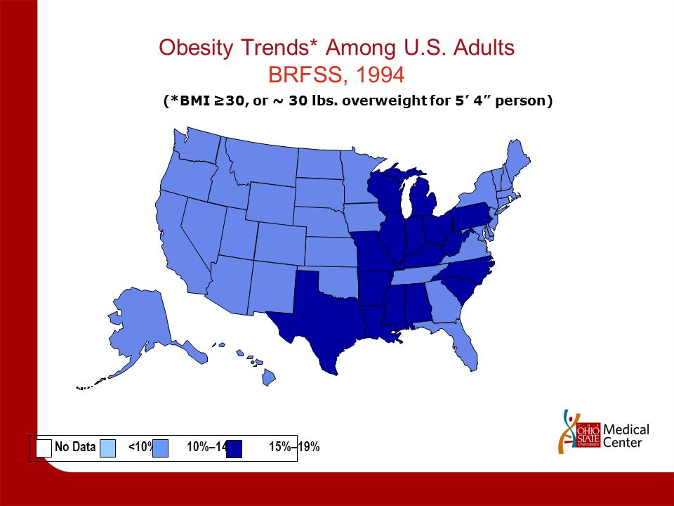 "Obesity Trends* Among U.S. Adults BRFSS, 1994 (*BMI ≥30, or ~ 30 lbs. overweight for 5' 4"" person) No Data <10% 10%–14% 15%–19%"
