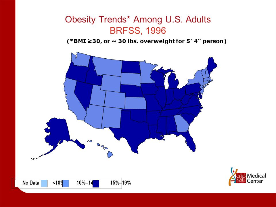 "Obesity Trends* Among U.S. Adults BRFSS, 1996 (*BMI ≥30, or ~ 30 lbs. overweight for 5' 4"" person) No Data <10% 10%–14% 15%–19%"