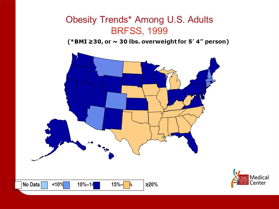 "Obesity Trends* Among U.S. Adults BRFSS, 1999 (*BMI ≥30, or ~ 30 lbs. overweight for 5' 4"" person) No Data <10% 10%–14% 15%–19% ≥20%"