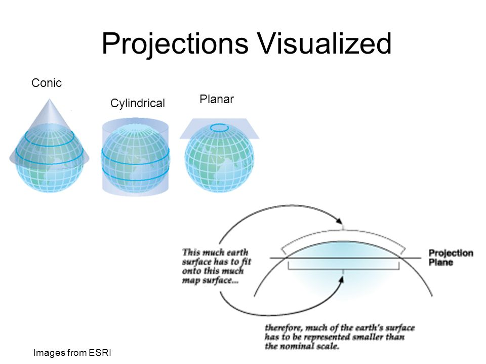 Conic Planar Cylindrical Projections Visualized Images from ESRI