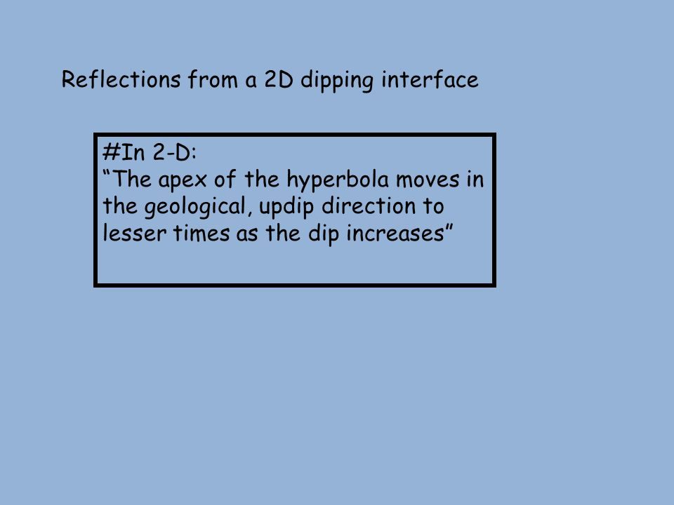 Reflections from a 2D dipping interface #In 2-D: The apex of the hyperbola moves in the geological, updip direction to lesser times as the dip increases