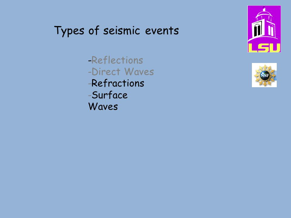 Types of seismic events -Reflections -Direct Waves -Refractions -Surface Waves
