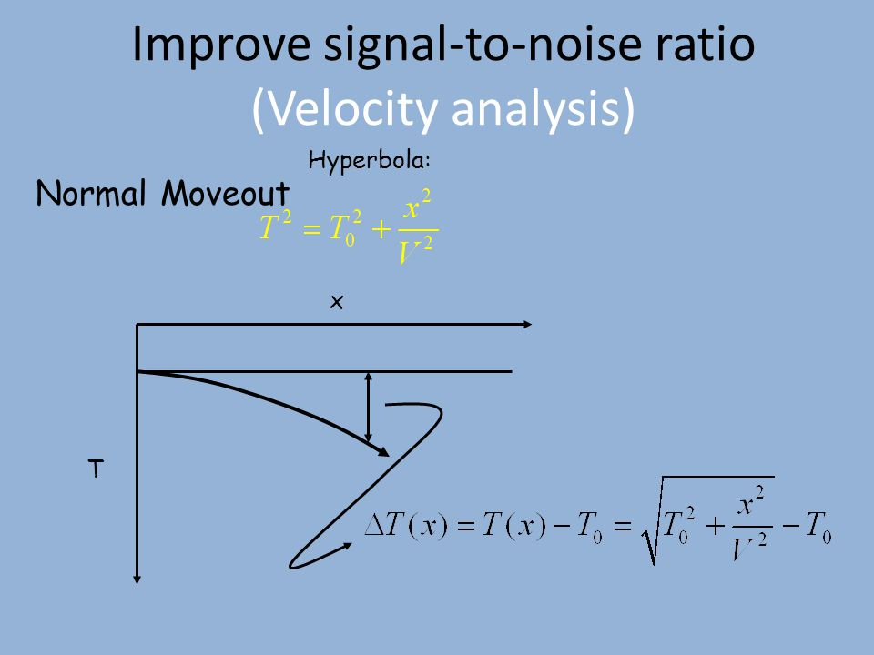 Normal Moveout x T Hyperbola: Improve signal-to-noise ratio (Velocity analysis)