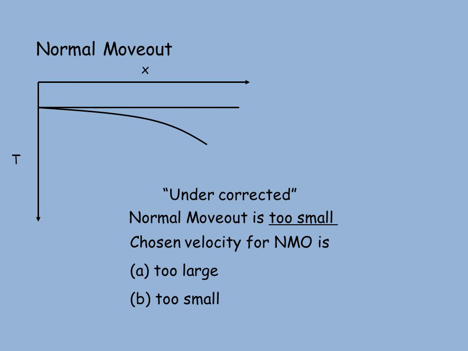 Normal Moveout x T Under corrected Normal Moveout is too small Chosen velocity for NMO is (a) too large (b) too small