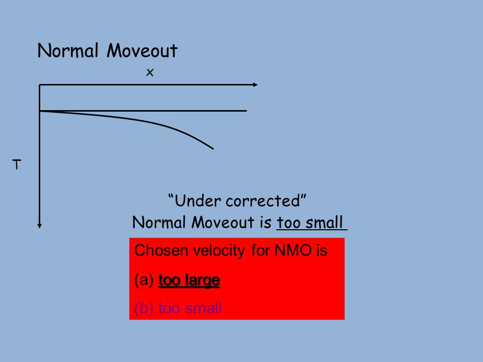Normal Moveout x T Under corrected Normal Moveout is too small Chosen velocity for NMO is too large (a) too large (b) too small