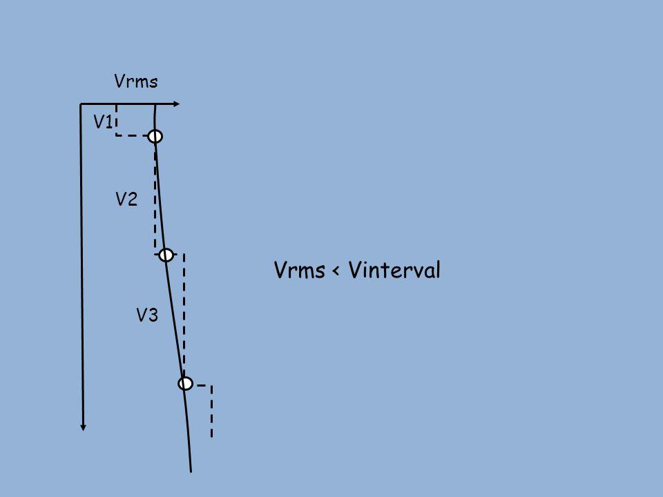 Vrms V1 V2 V3 Vrms < Vinterval