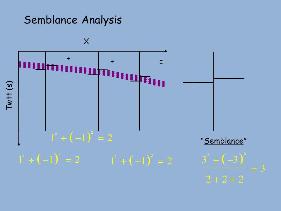 + = Semblance Analysis Semblance + X Twtt (s)