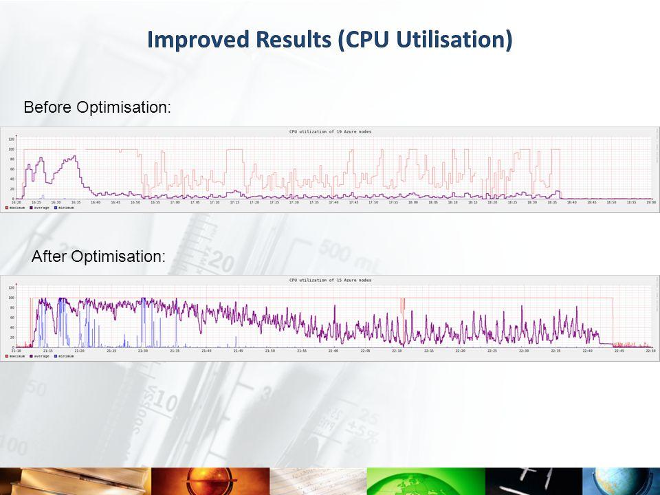 Before Optimisation: After Optimisation: