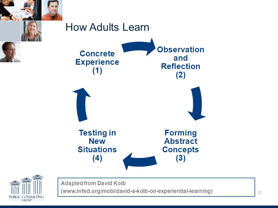 How Adults Learn 12 Overcoming Trauma Adapted from David Kolb (www.infed.org/mobi/david-a-kolb-on-experiential-learning) Observation and Reflection (2) Forming Abstract Concepts (3) Testing in New Situations (4) Concrete Experience (1)