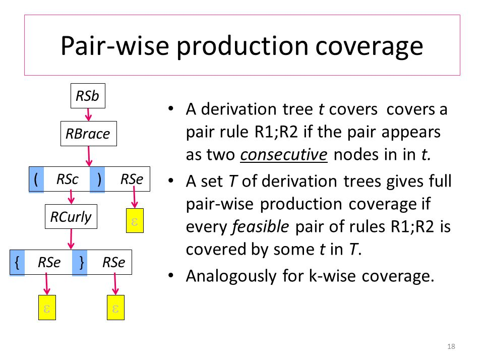 Pair-wise production coverage A derivation tree t covers covers a pair rule R1;R2 if the pair appears as two consecutive nodes in in t.