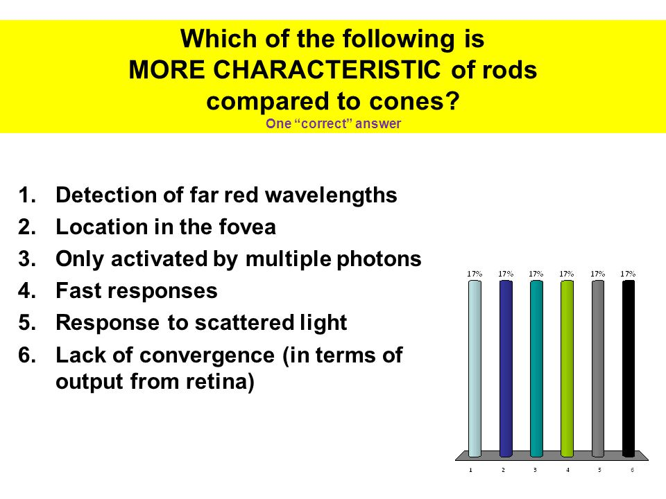 """Which of the following is MORE CHARACTERISTIC of rods compared to cones? One """"correct"""" answer 1.Detection of far red wavelengths 2.Location in the fov"""