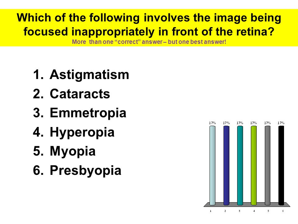 """Which of the following involves the image being focused inappropriately in front of the retina? More than one """"correct"""" answer – but one best answer!"""