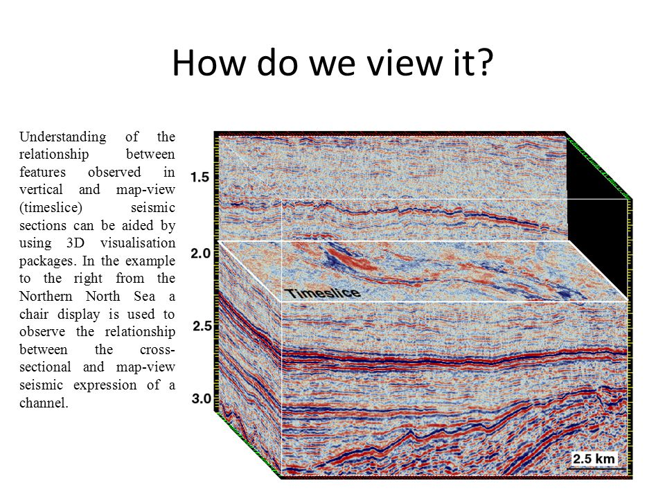 How do we view it? Understanding of the relationship between features observed in vertical and map-view (timeslice) seismic sections can be aided by u