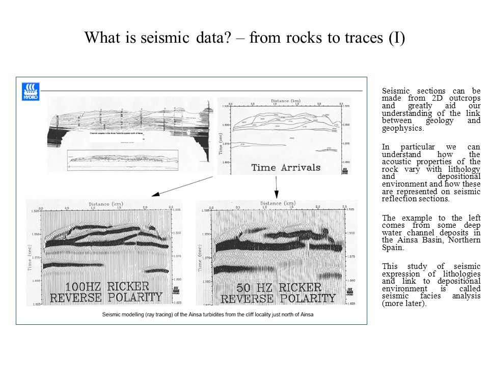 What is seismic data? – from rocks to traces (I) Seismic sections can be made from 2D outcrops and greatly aid our understanding of the link between g