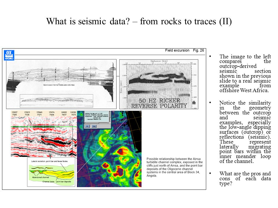 The image to the left compares the outcrop-derived seismic section shown in the previous slide to a real seismic example from offshore West Africa. No