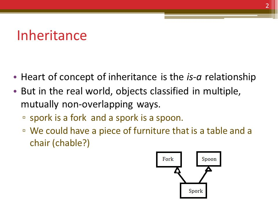 Multiple Inheritance Combination of non-overlapping is-a relationships Or maybe a variation of it as as-a relationships ▫ A spork can be used as-a spoon and a spork can be used as-a fork But there are problems (sigh, aren't there always?) 3