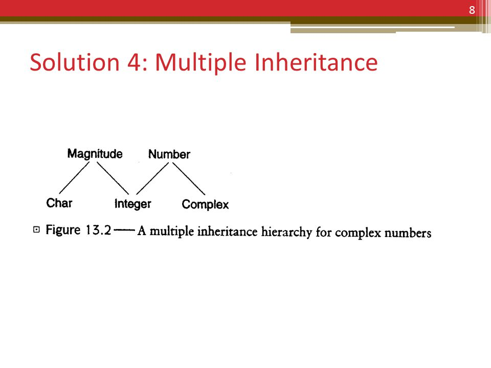Problems (sigh) Inclusion of multiple inheritance causes 2 categories of problems 1.Name ambiguity (what if two classes inherited from each of a draw method?) ▫ Problem is with child, so child must solve  Use fully qualified names One::draw(); vs Two::draw();  Rename/redefine/overload – BUT signatures will have to be different virtual int * draw () {One::draw();} virtual void draw(Graphics g) {Two::draw(g);} 9