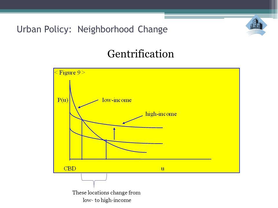 Urban Policy: Neighborhood Change The Role of Expectations ▫The role of expectations is worth emphasizing.