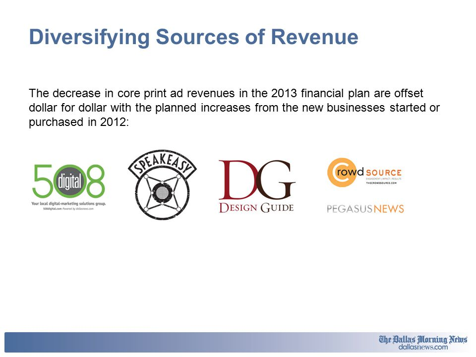 Diversifying Sources of Revenue The decrease in core print ad revenues in the 2013 financial plan are offset dollar for dollar with the planned increases from the new businesses started or purchased in 2012: