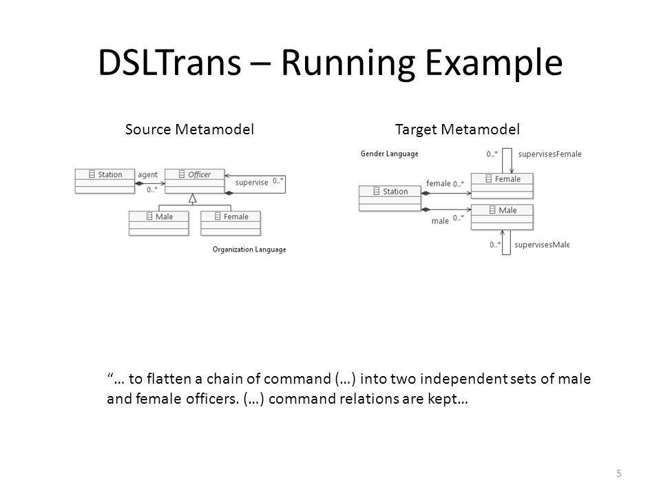 DSLTrans – Running Example Source Metamodel Target Metamodel 6