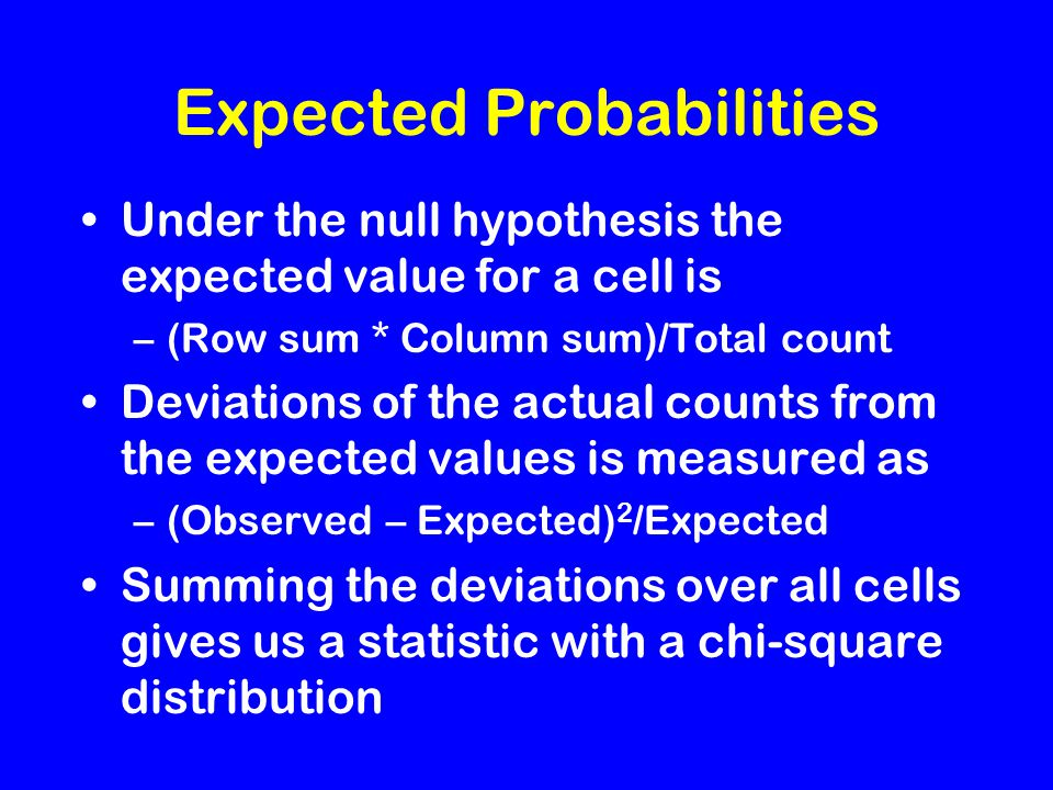 Expected Probabilities Under the null hypothesis the expected value for a cell is –(Row sum * Column sum)/Total count Deviations of the actual counts