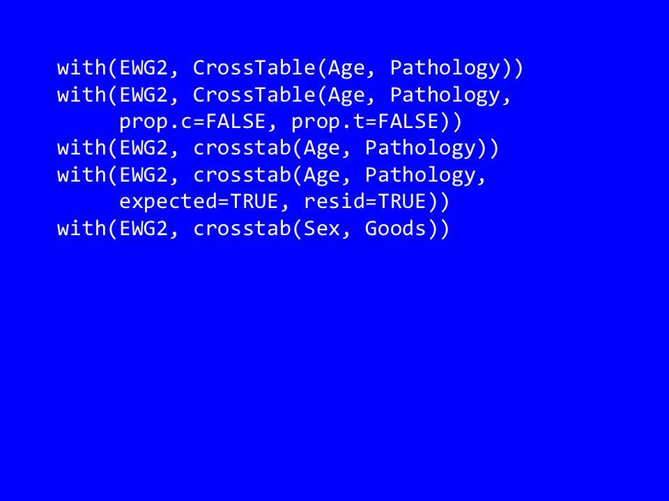 with(EWG2, CrossTable(Age, Pathology)) with(EWG2, CrossTable(Age, Pathology, prop.c=FALSE, prop.t=FALSE)) with(EWG2, crosstab(Age, Pathology)) with(EWG2, crosstab(Age, Pathology, expected=TRUE, resid=TRUE)) with(EWG2, crosstab(Sex, Goods))