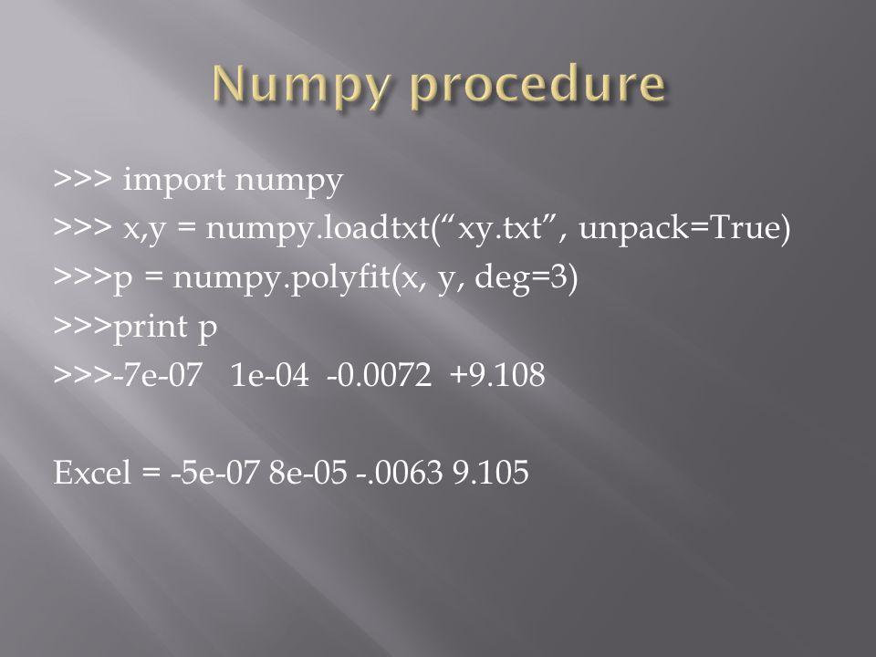 ">>> import numpy >>> x,y = numpy.loadtxt(""xy.txt"", unpack=True) >>>p = numpy.polyfit(x, y, deg=3) >>>print p >>>-7e-07 1e-04 -0.0072 +9.108 Excel = -5"