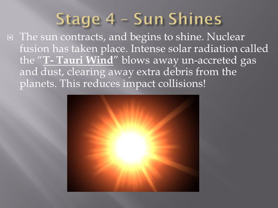 " The sun contracts, and begins to shine. Nuclear fusion has taken place. Intense solar radiation called the "" T- Tauri Wind "" blows away un-accreted"